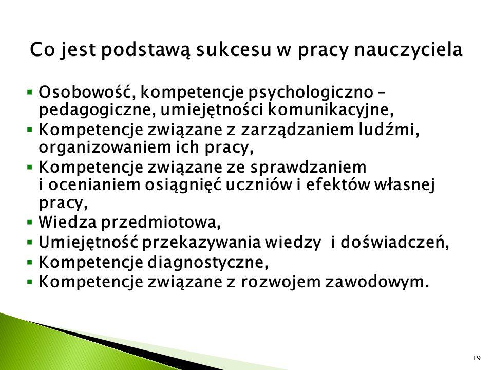 19 Osobowość, kompetencje psychologiczno – pedagogiczne, umiejętności komunikacyjne, Kompetencje związane z zarządzaniem ludźmi, organizowaniem ich pr