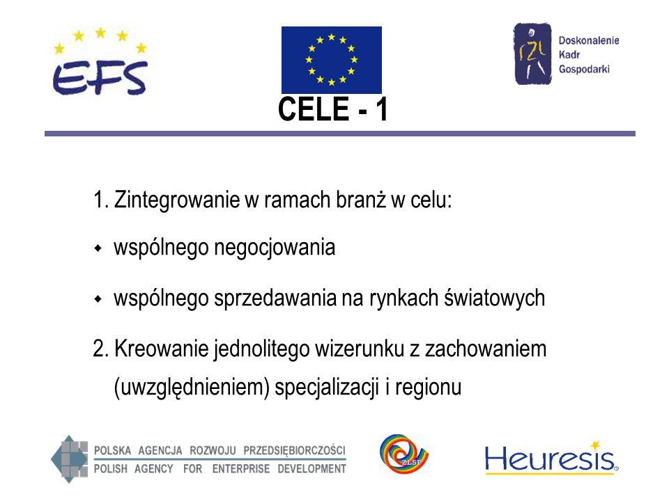 CELE - 1 1.