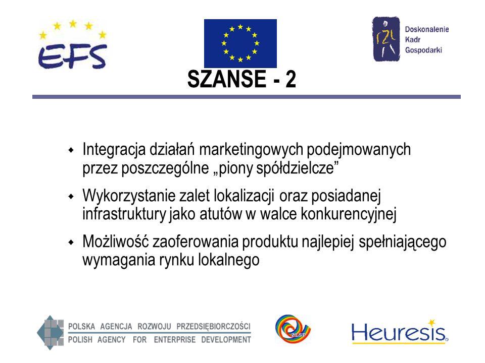 SZANSE - 2 Integracja działań marketingowych podejmowanych przez poszczególne piony spółdzielcze Wykorzystanie zalet lokalizacji oraz posiadanej infrastruktury jako atutów w walce konkurencyjnej Możliwość zaoferowania produktu najlepiej spełniającego wymagania rynku lokalnego