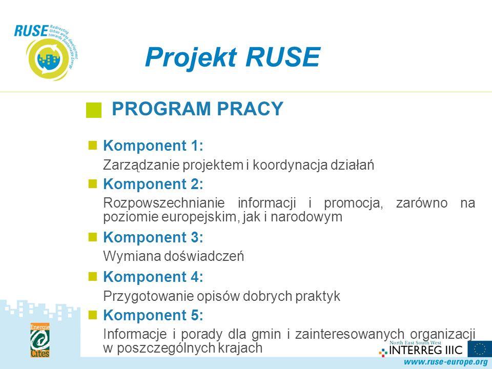 Projekt RUSE Komponent 1: Zarządzanie projektem i koordynacja działań Komponent 2: Rozpowszechnianie informacji i promocja, zarówno na poziomie europejskim, jak i narodowym Komponent 3: Wymiana doświadczeń Komponent 4: Przygotowanie opisów dobrych praktyk Komponent 5: Informacje i porady dla gmin i zainteresowanych organizacji w poszczególnych krajach PROGRAM PRACY