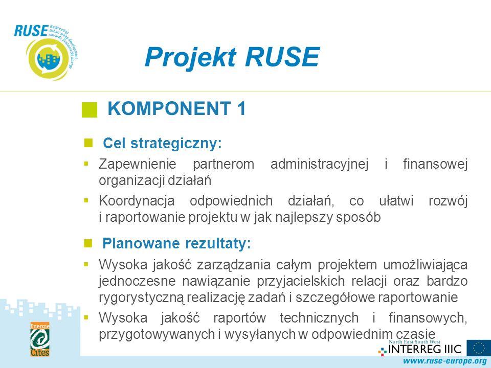 Cel strategiczny: Zapewnienie partnerom administracyjnej i finansowej organizacji działań Koordynacja odpowiednich działań, co ułatwi rozwój i raportowanie projektu w jak najlepszy sposób Planowane rezultaty: Wysoka jakość zarządzania całym projektem umożliwiająca jednoczesne nawiązanie przyjacielskich relacji oraz bardzo rygorystyczną realizację zadań i szczegółowe raportowanie Wysoka jakość raportów technicznych i finansowych, przygotowywanych i wysyłanych w odpowiednim czasie Projekt RUSE KOMPONENT 1