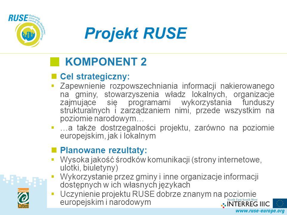 Projekt RUSE KOMPONENT 2 Cel strategiczny: Zapewnienie rozpowszechniania informacji nakierowanego na gminy, stowarzyszenia władz lokalnych, organizacje zajmujące się programami wykorzystania funduszy strukturalnych i zarządzaniem nimi, przede wszystkim na poziomie narodowym… …a także dostrzegalności projektu, zarówno na poziomie europejskim, jak i lokalnym Planowane rezultaty: Wysoka jakość środków komunikacji (strony internetowe, ulotki, biuletyny) Wykorzystanie przez gminy i inne organizacje informacji dostępnych w ich własnych językach Uczynienie projektu RUSE dobrze znanym na poziomie europejskim i narodowym