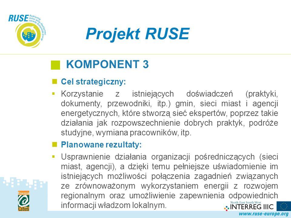 Projekt RUSE KOMPONENT 3 Cel strategiczny: Korzystanie z istniejących doświadczeń (praktyki, dokumenty, przewodniki, itp.) gmin, sieci miast i agencji energetycznych, które stworzą sieć ekspertów, poprzez takie działania jak rozpowszechnienie dobrych praktyk, podróże studyjne, wymiana pracowników, itp.
