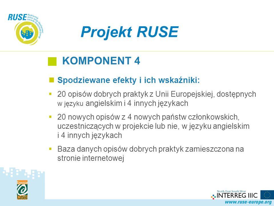 Projekt RUSE KOMPONENT 4 Spodziewane efekty i ich wskaźniki: 20 opisów dobrych praktyk z Unii Europejskiej, dostępnych w języku angielskim i 4 innych językach 20 nowych opisów z 4 nowych państw członkowskich, uczestniczących w projekcie lub nie, w języku angielskim i 4 innych językach Baza danych opisów dobrych praktyk zamieszczona na stronie internetowej