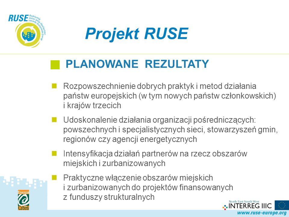 Rozpowszechnienie dobrych praktyk i metod działania państw europejskich (w tym nowych państw członkowskich) i krajów trzecich Udoskonalenie działania organizacji pośredniczących: powszechnych i specjalistycznych sieci, stowarzyszeń gmin, regionów czy agencji energetycznych Intensyfikacja działań partnerów na rzecz obszarów miejskich i zurbanizowanych Praktyczne włączenie obszarów miejskich i zurbanizowanych do projektów finansowanych z funduszy strukturalnych Projekt RUSE PLANOWANE REZULTATY