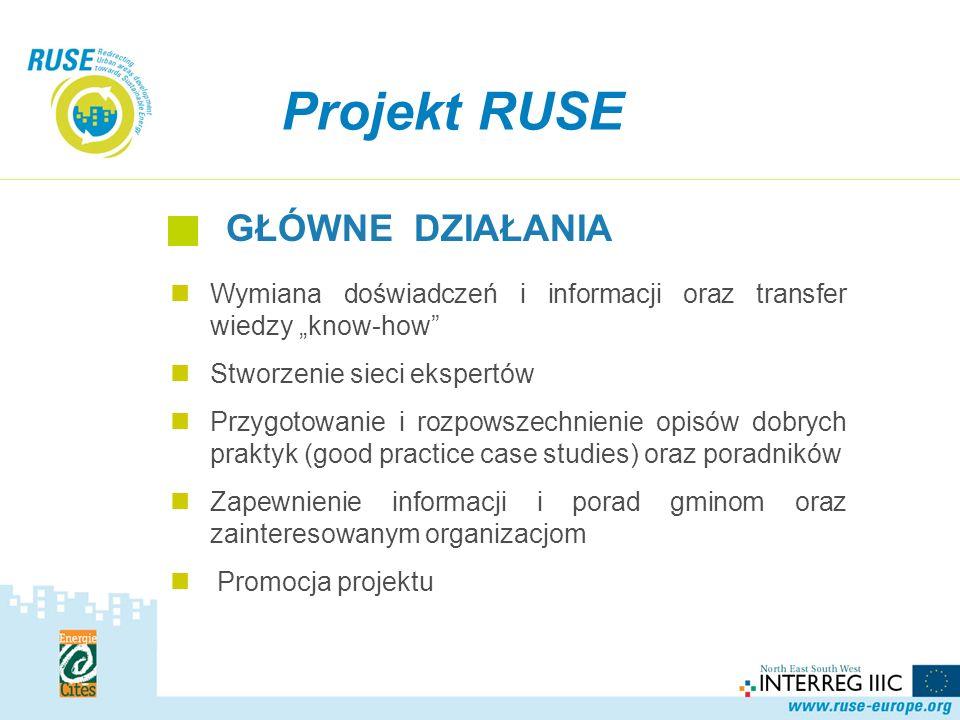 Wymiana doświadczeń i informacji oraz transfer wiedzy know-how Stworzenie sieci ekspertów Przygotowanie i rozpowszechnienie opisów dobrych praktyk (good practice case studies) oraz poradników Zapewnienie informacji i porad gminom oraz zainteresowanym organizacjom Promocja projektu Projekt RUSE GŁÓWNE DZIAŁANIA