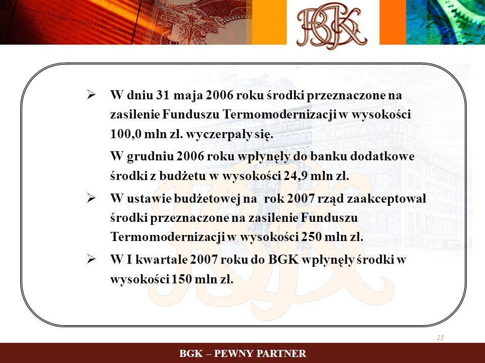 15 W dniu 31 maja 2006 roku środki przeznaczone na zasilenie Funduszu Termomodernizacji w wysokości 100,0 mln zł. wyczerpały się. W grudniu 2006 roku