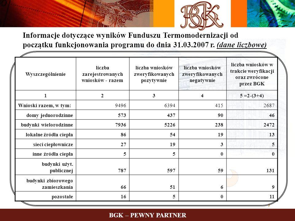 9 Informacje dotyczące wyników Funduszu Termomodernizacji od początku funkcjonowania programu do dnia 31.03.2007 r. (dane liczbowe) Wyszczególnienie l