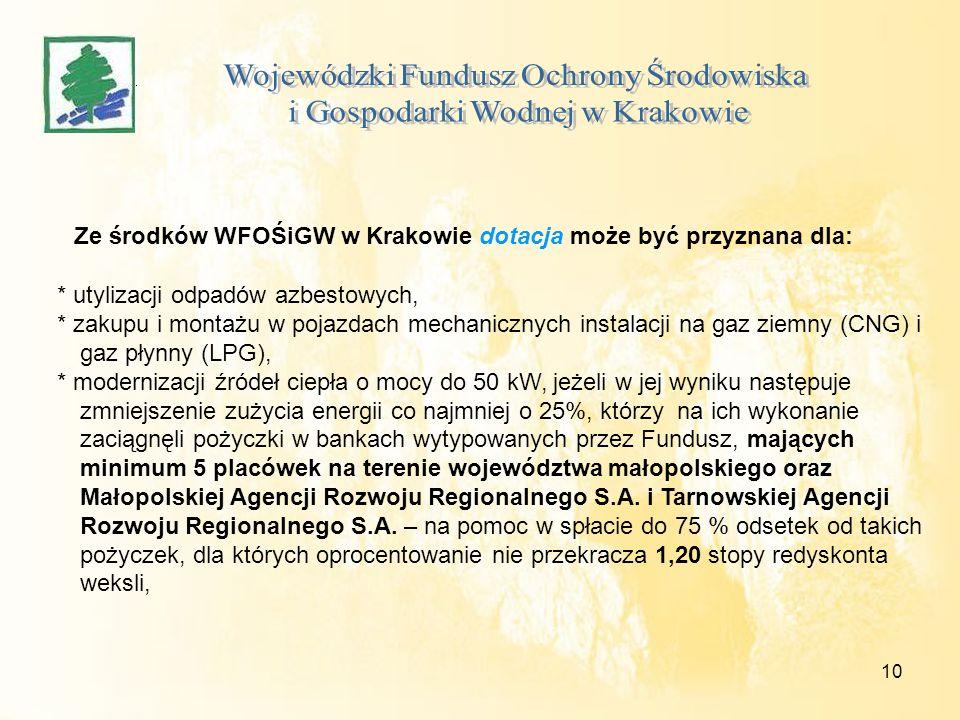 10 Ze środków WFOŚiGW w Krakowie dotacja może być przyznana dla: * utylizacji odpadów azbestowych, * zakupu i montażu w pojazdach mechanicznych instal