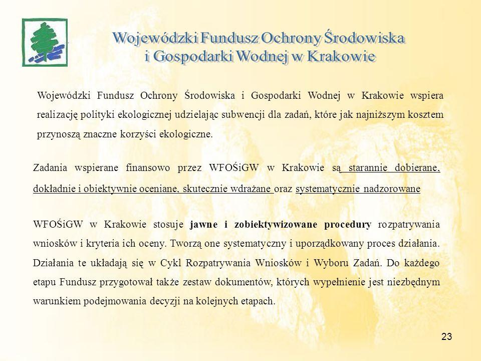 23 Wojewódzki Fundusz Ochrony Środowiska i Gospodarki Wodnej w Krakowie wspiera realizację polityki ekologicznej udzielając subwencji dla zadań, które