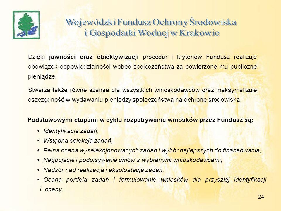 24 Dzięki jawności oraz obiektywizacji procedur i kryteriów Fundusz realizuje obowiązek odpowiedzialności wobec społeczeństwa za powierzone mu publicz