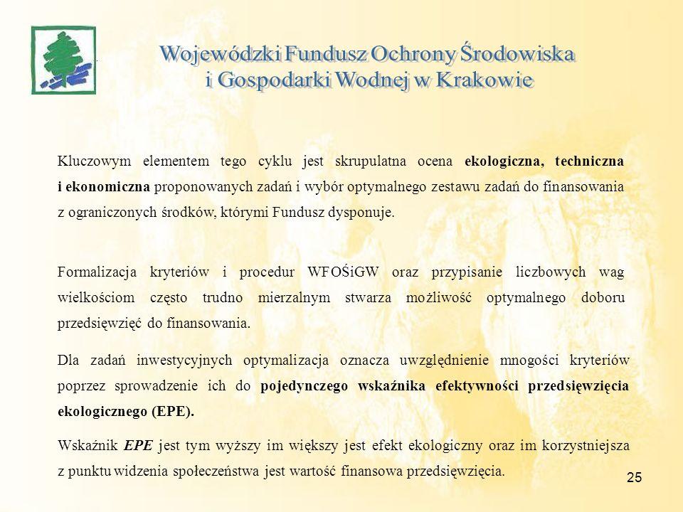 25 Kluczowym elementem tego cyklu jest skrupulatna ocena ekologiczna, techniczna i ekonomiczna proponowanych zadań i wybór optymalnego zestawu zadań d