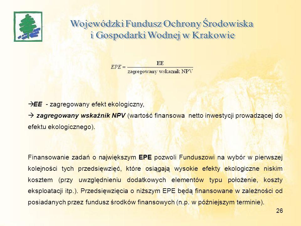 26 EE - zagregowany efekt ekologiczny, zagregowany wskaźnik NPV (wartość finansowa netto inwestycji prowadzącej do efektu ekologicznego). EPE Finansow