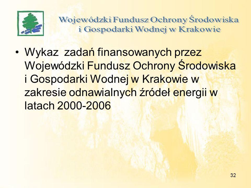 32 Wykaz zadań finansowanych przez Wojewódzki Fundusz Ochrony Środowiska i Gospodarki Wodnej w Krakowie w zakresie odnawialnych źródeł energii w latac