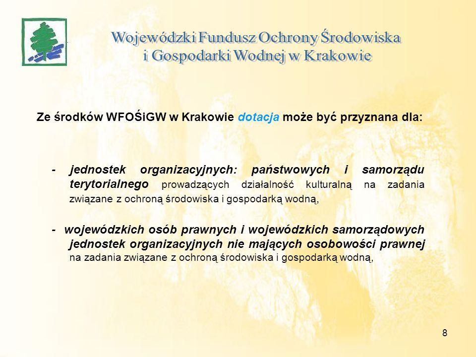 8 Ze środków WFOŚiGW w Krakowie dotacja może być przyznana dla: - jednostek organizacyjnych: państwowych i samorządu terytorialnego prowadzących dział