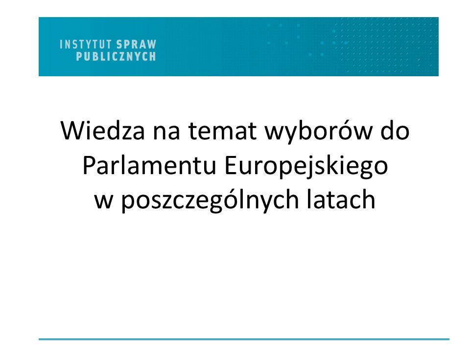 W jaki sposób Pan(i) zdaniem będą (byli) wybierani w Polsce posłowie do Parlamentu Europejskiego.