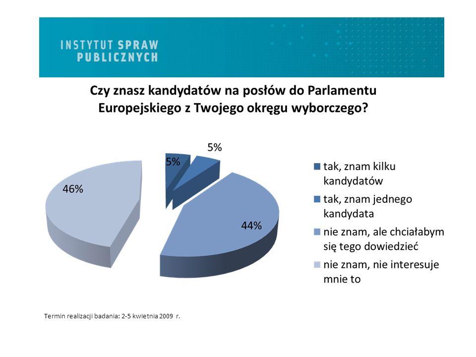 W czerwcu odbędą się wybory do Parlamentu Europejskiego.