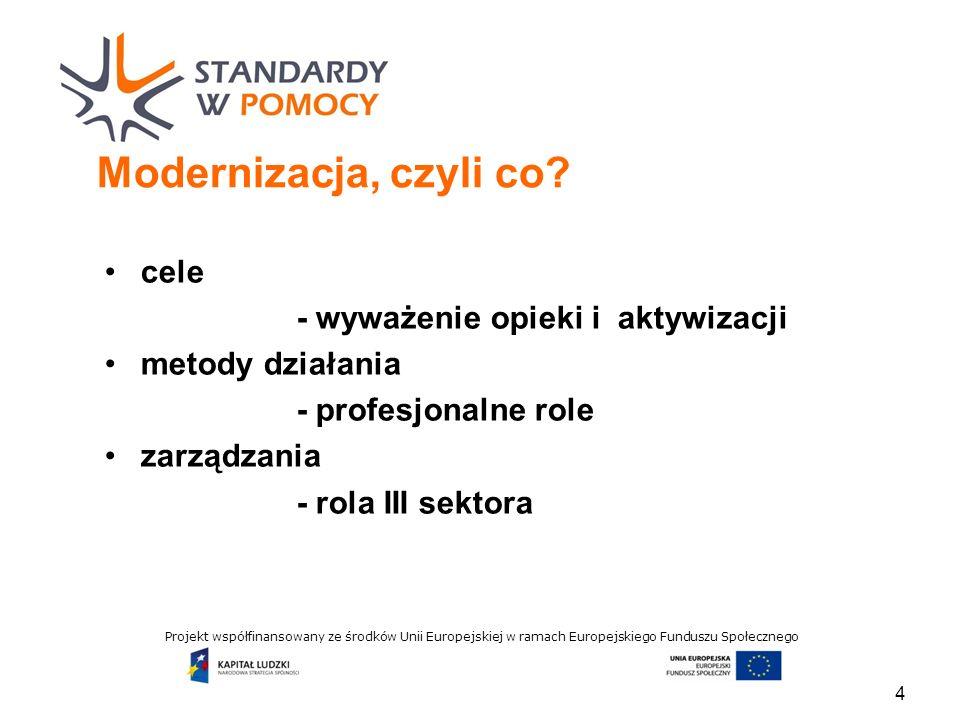Projekt współfinansowany ze środków Unii Europejskiej w ramach Europejskiego Funduszu Społecznego Modernizacja, czyli co.
