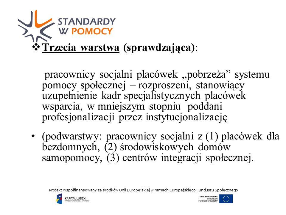 Projekt współfinansowany ze środków Unii Europejskiej w ramach Europejskiego Funduszu Społecznego Trzecia warstwa (sprawdzająca): pracownicy socjalni placówek pobrzeża systemu pomocy społecznej – rozproszeni, stanowiący uzupełnienie kadr specjalistycznych placówek wsparcia, w mniejszym stopniu poddani profesjonalizacji przez instytucjonalizację (podwarstwy: pracownicy socjalni z (1) placówek dla bezdomnych, (2) środowiskowych domów samopomocy, (3) centrów integracji społecznej.