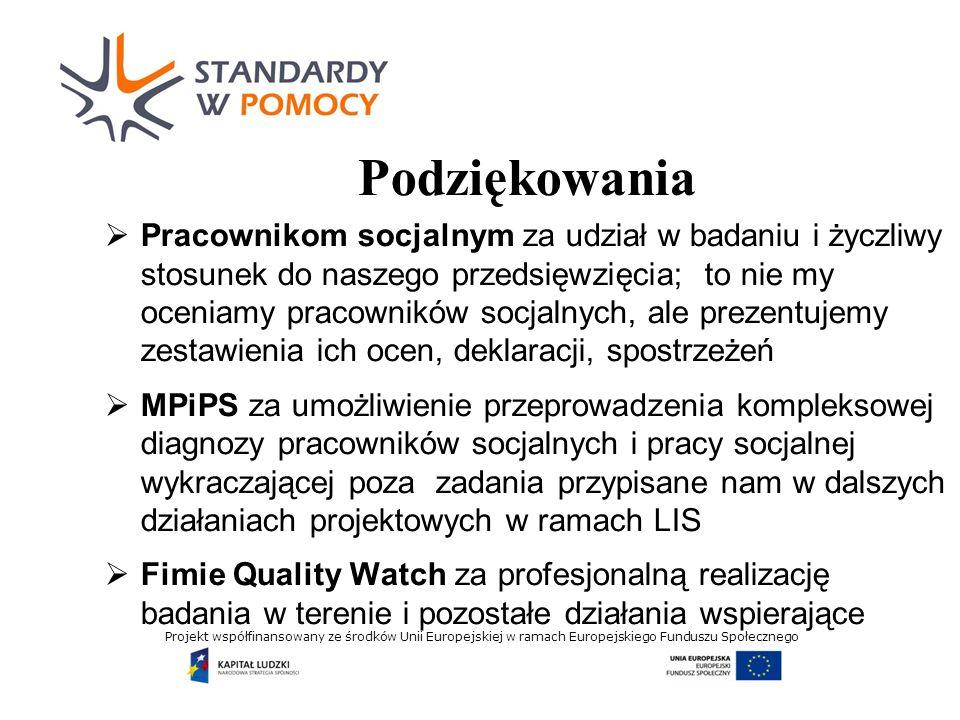 Projekt współfinansowany ze środków Unii Europejskiej w ramach Europejskiego Funduszu Społecznego Podziękowania Pracownikom socjalnym za udział w badaniu i życzliwy stosunek do naszego przedsięwzięcia; to nie my oceniamy pracowników socjalnych, ale prezentujemy zestawienia ich ocen, deklaracji, spostrzeżeń MPiPS za umożliwienie przeprowadzenia kompleksowej diagnozy pracowników socjalnych i pracy socjalnej wykraczającej poza zadania przypisane nam w dalszych działaniach projektowych w ramach LIS Fimie Quality Watch za profesjonalną realizację badania w terenie i pozostałe działania wspierające