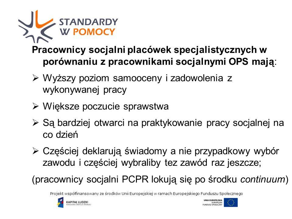 Projekt współfinansowany ze środków Unii Europejskiej w ramach Europejskiego Funduszu Społecznego Pracownicy socjalni placówek specjalistycznych w porównaniu z pracownikami socjalnymi OPS mają: Wyższy poziom samooceny i zadowolenia z wykonywanej pracy Większe poczucie sprawstwa Są bardziej otwarci na praktykowanie pracy socjalnej na co dzień Częściej deklarują świadomy a nie przypadkowy wybór zawodu i częściej wybraliby tez zawód raz jeszcze; (pracownicy socjalni PCPR lokują się po środku continuum)