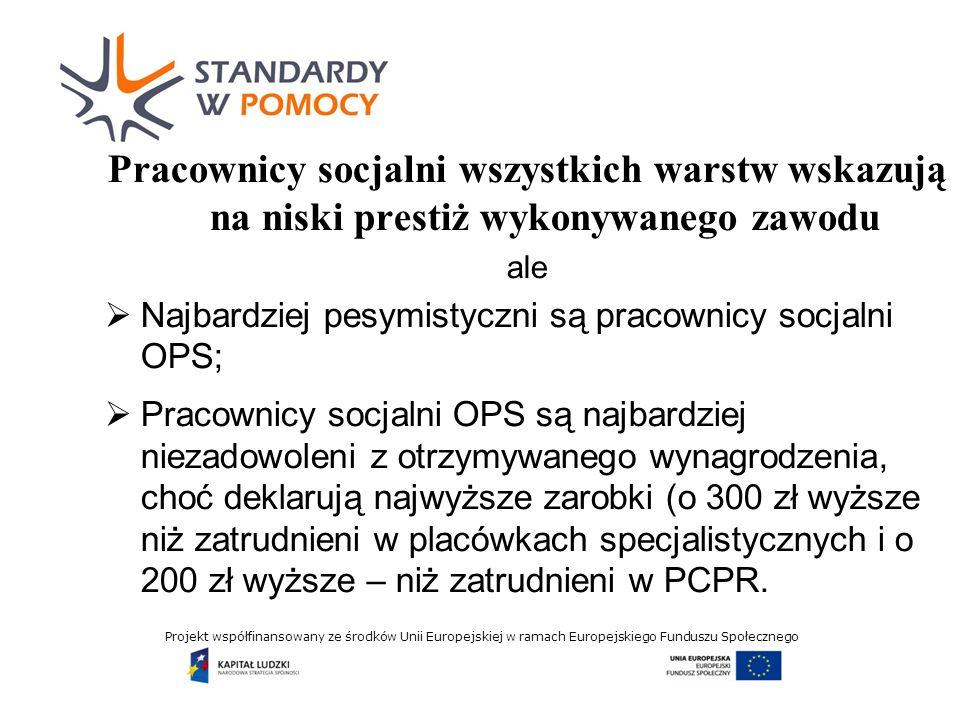 Projekt współfinansowany ze środków Unii Europejskiej w ramach Europejskiego Funduszu Społecznego Pracownicy socjalni wszystkich warstw wskazują na niski prestiż wykonywanego zawodu ale Najbardziej pesymistyczni są pracownicy socjalni OPS; Pracownicy socjalni OPS są najbardziej niezadowoleni z otrzymywanego wynagrodzenia, choć deklarują najwyższe zarobki (o 300 zł wyższe niż zatrudnieni w placówkach specjalistycznych i o 200 zł wyższe – niż zatrudnieni w PCPR.