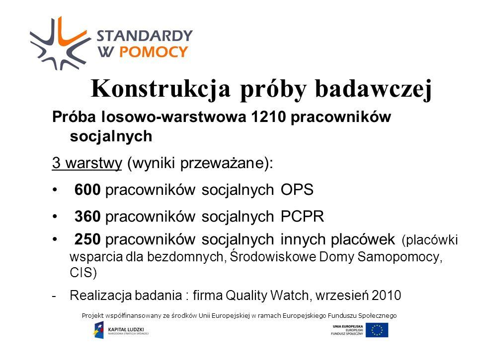 Projekt współfinansowany ze środków Unii Europejskiej w ramach Europejskiego Funduszu Społecznego Konstrukcja próby badawczej Próba losowo-warstwowa 1210 pracowników socjalnych 3 warstwy (wyniki przeważane): 600 pracowników socjalnych OPS 360 pracowników socjalnych PCPR 250 pracowników socjalnych innych placówek (placówki wsparcia dla bezdomnych, Środowiskowe Domy Samopomocy, CIS) -Realizacja badania : firma Quality Watch, wrzesień 2010