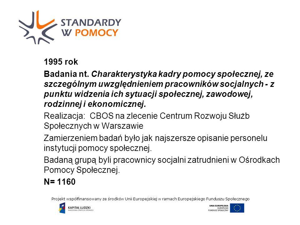 Projekt współfinansowany ze środków Unii Europejskiej w ramach Europejskiego Funduszu Społecznego 2010 rok Badania w ramach projektu systemowego: Tworzenie i rozwijanie standardów usług pomocy i integracji społecznej Instytut Spraw Publicznych Ogółem N=1210 OPS N=600