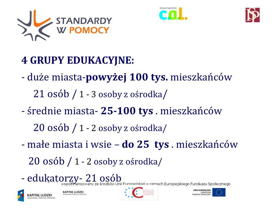 Projekt współfinansowany ze środków Unii Europejskiej w ramach Europejskiego Funduszu Społecznego 4 GRUPY EDUKACYJNE: - duże miasta-powyżej 100 tys.