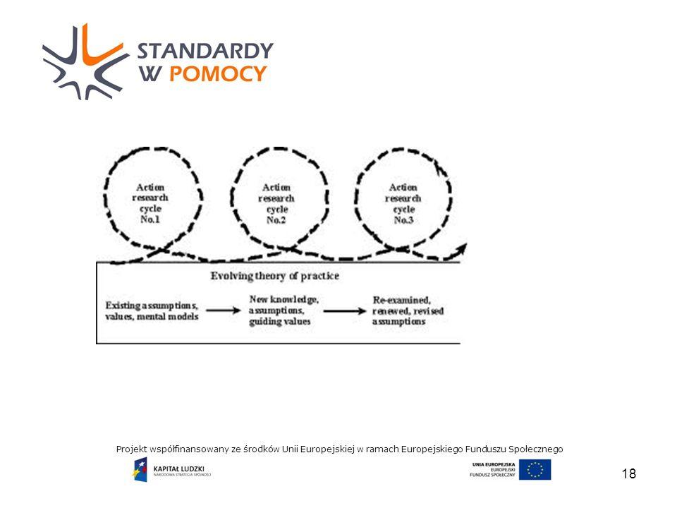 Projekt współfinansowany ze środków Unii Europejskiej w ramach Europejskiego Funduszu Społecznego 18