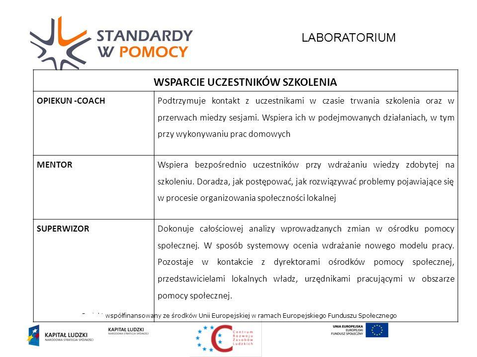 Projekt współfinansowany ze środków Unii Europejskiej w ramach Europejskiego Funduszu Społecznego WSPARCIE UCZESTNIKÓW SZKOLENIA OPIEKUN -COACH Podtrzymuje kontakt z uczestnikami w czasie trwania szkolenia oraz w przerwach miedzy sesjami.