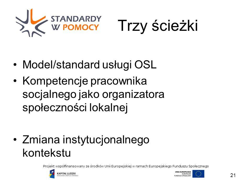 Projekt współfinansowany ze środków Unii Europejskiej w ramach Europejskiego Funduszu Społecznego 21 Model/standard usługi OSL Kompetencje pracownika socjalnego jako organizatora społeczności lokalnej Zmiana instytucjonalnego kontekstu Trzy ścieżki
