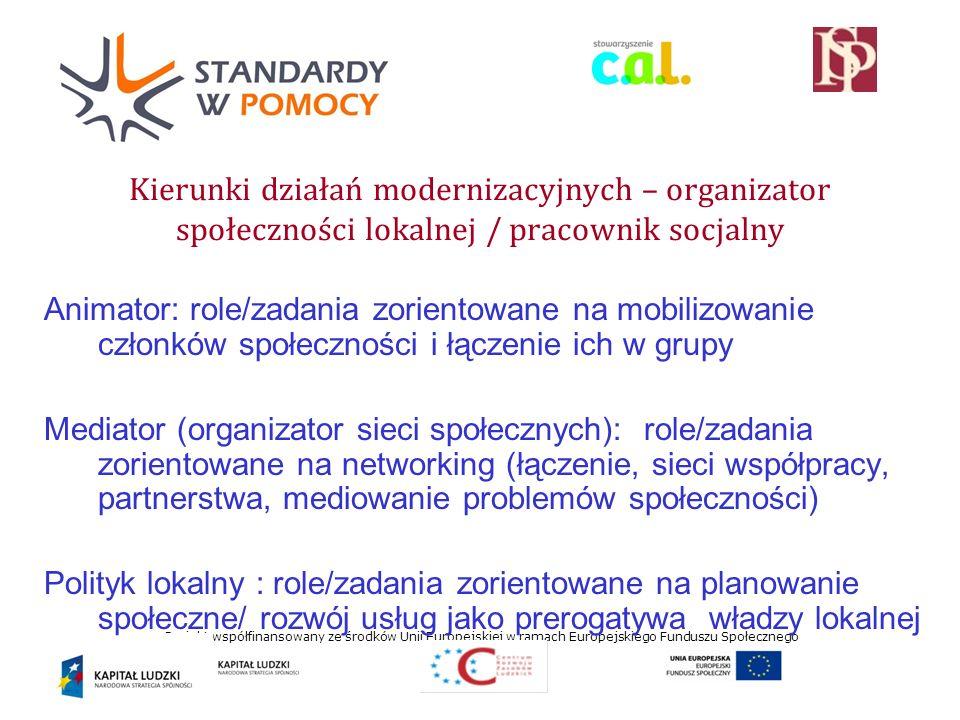 Projekt współfinansowany ze środków Unii Europejskiej w ramach Europejskiego Funduszu Społecznego Kierunki działań modernizacyjnych – organizator społeczności lokalnej / pracownik socjalny Animator: role/zadania zorientowane na mobilizowanie członków społeczności i łączenie ich w grupy Mediator (organizator sieci społecznych): role/zadania zorientowane na networking (łączenie, sieci współpracy, partnerstwa, mediowanie problemów społeczności) Polityk lokalny : role/zadania zorientowane na planowanie społeczne/ rozwój usług jako prerogatywa władzy lokalnej