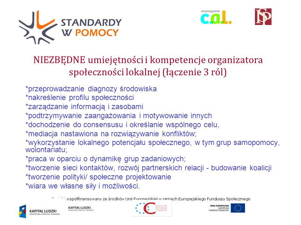 Projekt współfinansowany ze środków Unii Europejskiej w ramach Europejskiego Funduszu Społecznego NIEZBĘDNE umiejętności i kompetencje organizatora społeczności lokalnej (łączenie 3 ról) *przeprowadzanie diagnozy środowiska *nakreślenie profilu społeczności *zarządzanie informacją i zasobami *podtrzymywanie zaangażowania i motywowanie innych *dochodzenie do consensusu i określanie wspólnego celu, *mediacja nastawiona na rozwiązywanie konfliktów; *wykorzystanie lokalnego potencjału społecznego, w tym grup samopomocy, wolontariatu; *praca w oparciu o dynamikę grup zadaniowych; *tworzenie sieci kontaktów, rozwój partnerskich relacji - budowanie koalicji *tworzenie polityki/ społeczne projektowanie *wiara we własne siły i możliwości.