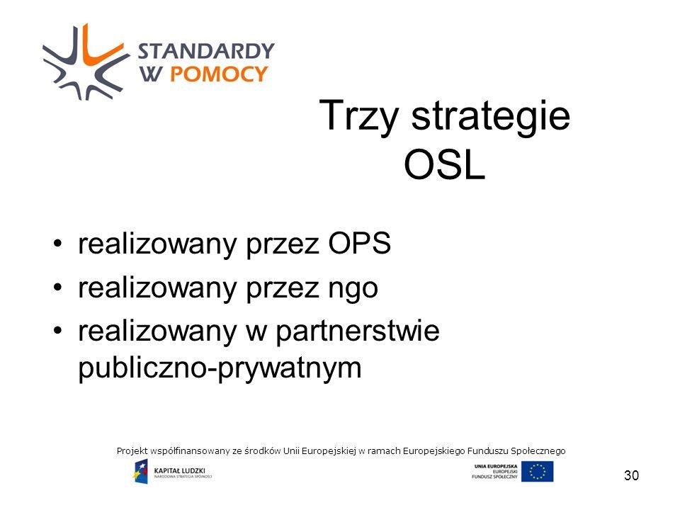 Projekt współfinansowany ze środków Unii Europejskiej w ramach Europejskiego Funduszu Społecznego 30 Trzy strategie OSL realizowany przez OPS realizowany przez ngo realizowany w partnerstwie publiczno-prywatnym