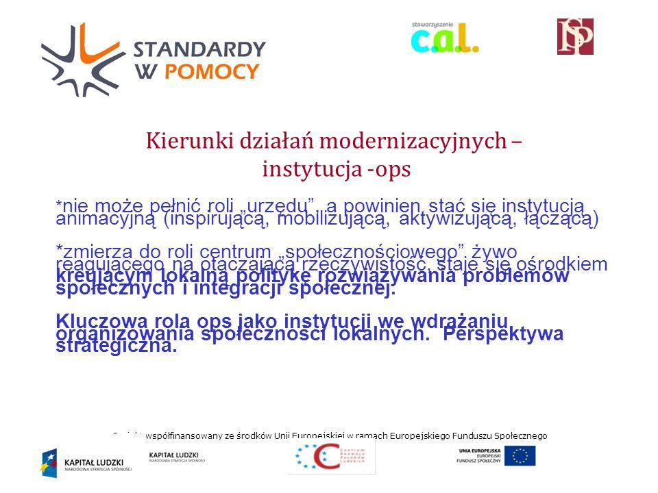 Projekt współfinansowany ze środków Unii Europejskiej w ramach Europejskiego Funduszu Społecznego Kierunki działań modernizacyjnych – instytucja -ops * nie może pełnić roli urzędu, a powinien stać się instytucją animacyjną (inspirującą, mobilizującą, aktywizującą, łączącą) *zmierza do roli centrum społecznościowego żywo reagującego na otaczającą rzeczywistość, staje się ośrodkiem kreującym lokalną politykę rozwiązywania problemów społecznych i integracji społecznej.