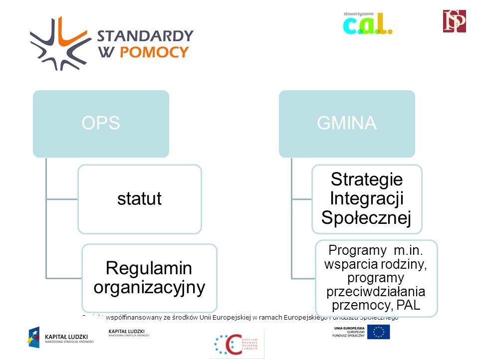 Projekt współfinansowany ze środków Unii Europejskiej w ramach Europejskiego Funduszu Społecznego OPSstatut Regulamin organizacyjny GMINA Strategie Integracji Społecznej Programy m.in.