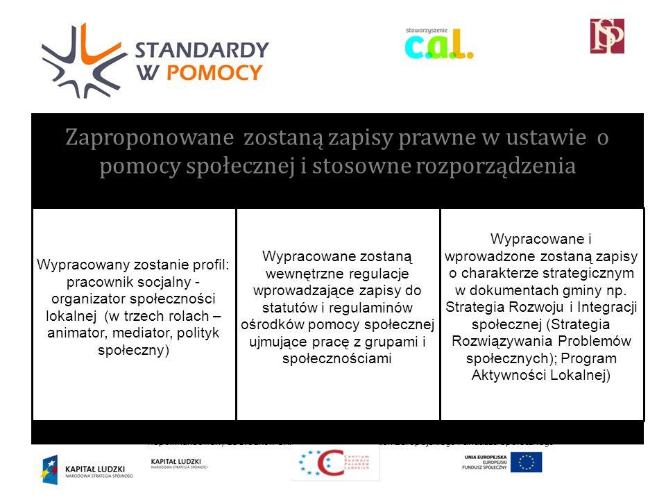 Projekt współfinansowany ze środków Unii Europejskiej w ramach Europejskiego Funduszu Społecznego Zaproponowane zostaną zapisy prawne w ustawie o pomocy społecznej i stosowne rozporządzenia Wypracowany zostanie profil: pracownik socjalny - organizator społeczności lokalnej (w trzech rolach – animator, mediator, polityk społeczny) Wypracowane zostaną wewnętrzne regulacje wprowadzające zapisy do statutów i regulaminów ośrodków pomocy społecznej ujmujące pracę z grupami i społecznościami Wypracowane i wprowadzone zostaną zapisy o charakterze strategicznym w dokumentach gminy np.