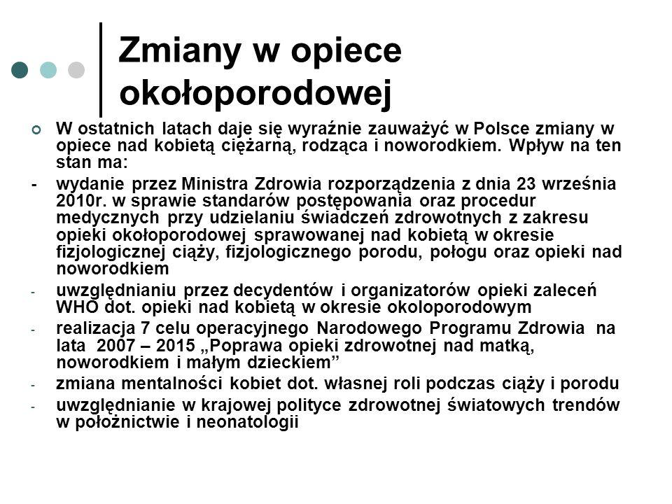 Zmiany w opiece okołoporodowej W ostatnich latach daje się wyraźnie zauważyć w Polsce zmiany w opiece nad kobietą ciężarną, rodząca i noworodkiem. Wpł