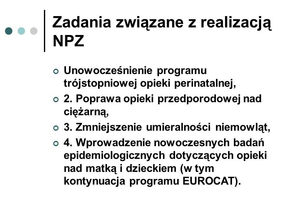 Zadania związane z realizacją NPZ Unowocześnienie programu trójstopniowej opieki perinatalnej, 2. Poprawa opieki przedporodowej nad ciężarną, 3. Zmnie