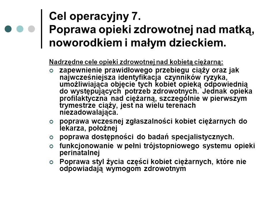 Cel operacyjny 7. Poprawa opieki zdrowotnej nad matką, noworodkiem i małym dzieckiem. Nadrzędne cele opieki zdrowotnej nad kobietą ciężarną: zapewnien