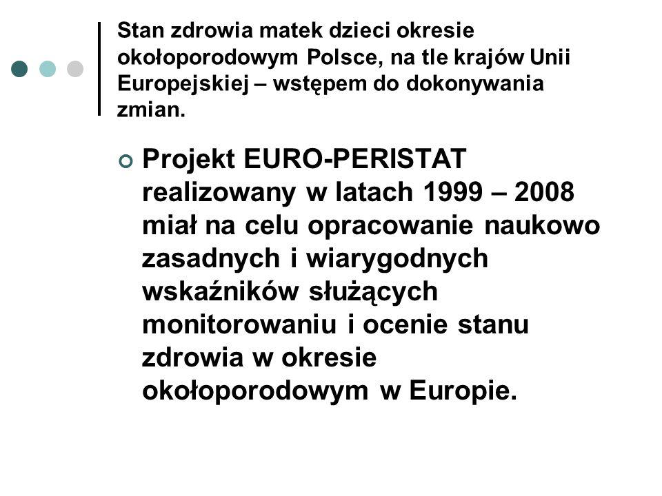Stan zdrowia matek dzieci okresie okołoporodowym Polsce, na tle krajów Unii Europejskiej – wstępem do dokonywania zmian. Projekt EURO-PERISTAT realizo
