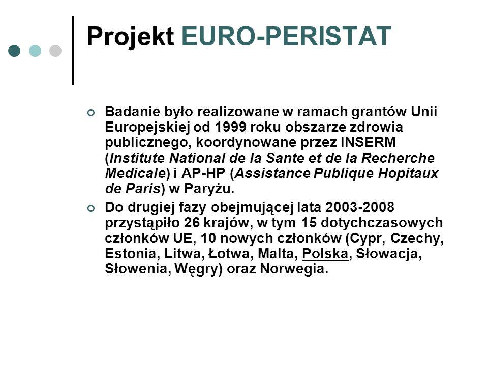 Projekt EURO-PERISTAT Badanie było realizowane w ramach grantów Unii Europejskiej od 1999 roku obszarze zdrowia publicznego, koordynowane przez INSERM