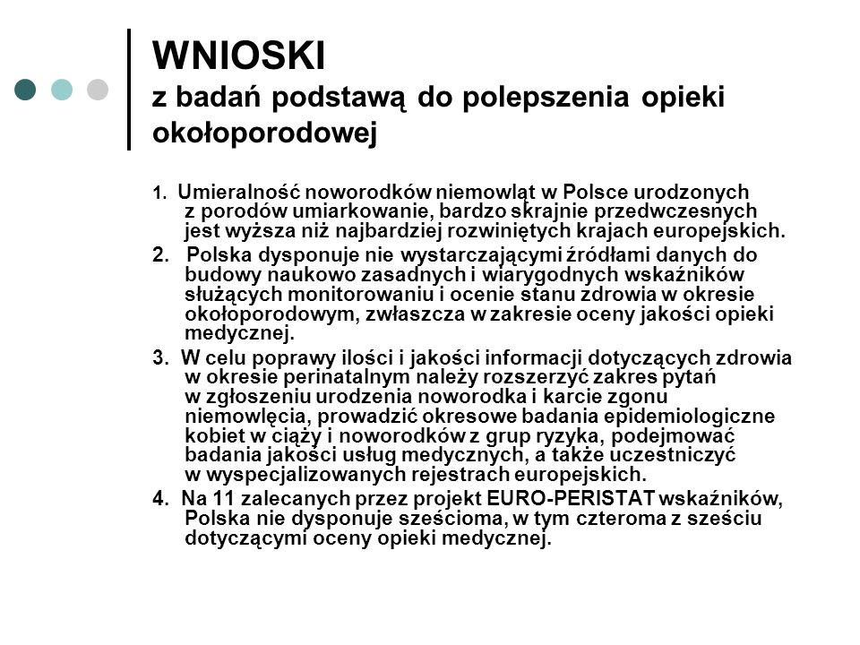 WNIOSKI z badań podstawą do polepszenia opieki okołoporodowej 1. Umieralność noworodków niemowląt w Polsce urodzonych z porodów umiarkowanie, bardzo s
