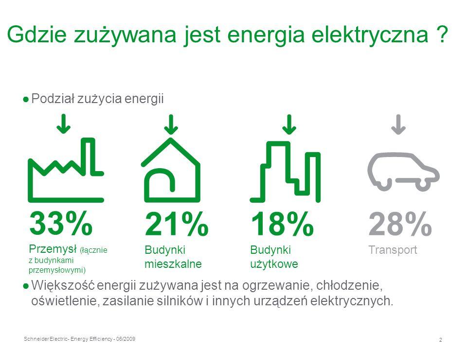 Schneider Electric 2 - Energy Efficiency - 06/2009 Gdzie zużywana jest energia elektryczna ? Podział zużycia energii Większość energii zużywana jest n