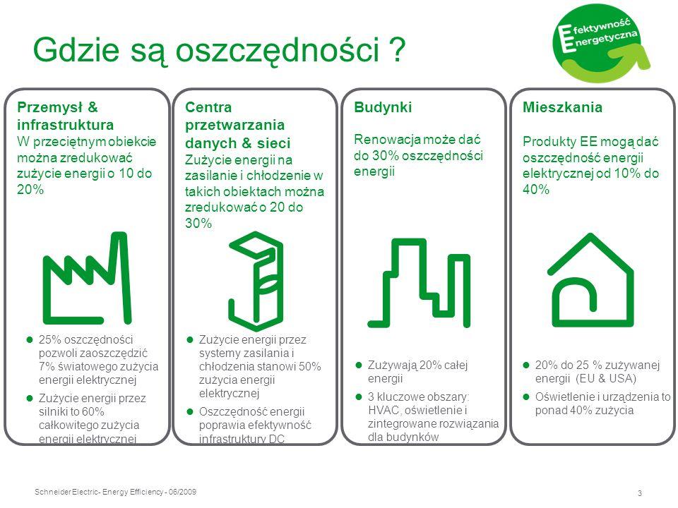 Schneider Electric 3 - Energy Efficiency - 06/2009 Gdzie są oszczędności ? Przemysł & infrastruktura W przeciętnym obiekcie można zredukować zużycie e