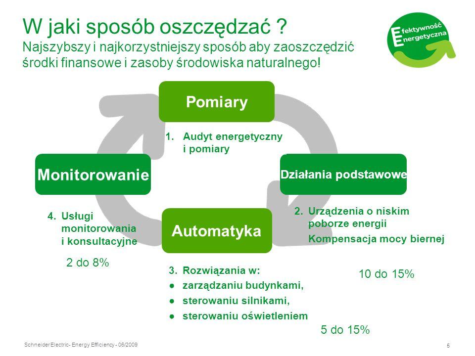 Schneider Electric 5 - Energy Efficiency - 06/2009 W jaki sposób oszczędzać ? Najszybszy i najkorzystniejszy sposób aby zaoszczędzić środki finansowe