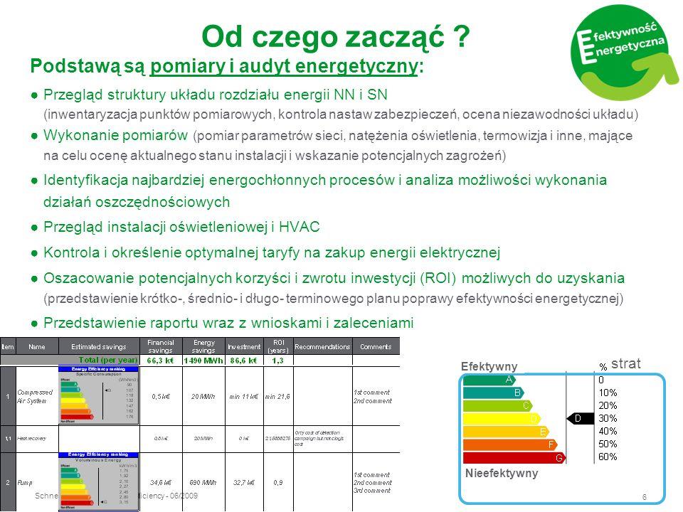 Schneider Electric 6 - Energy Efficiency - 06/2009 Od czego zacząć ? Podstawą są pomiary i audyt energetyczny: Przegląd struktury układu rozdziału ene