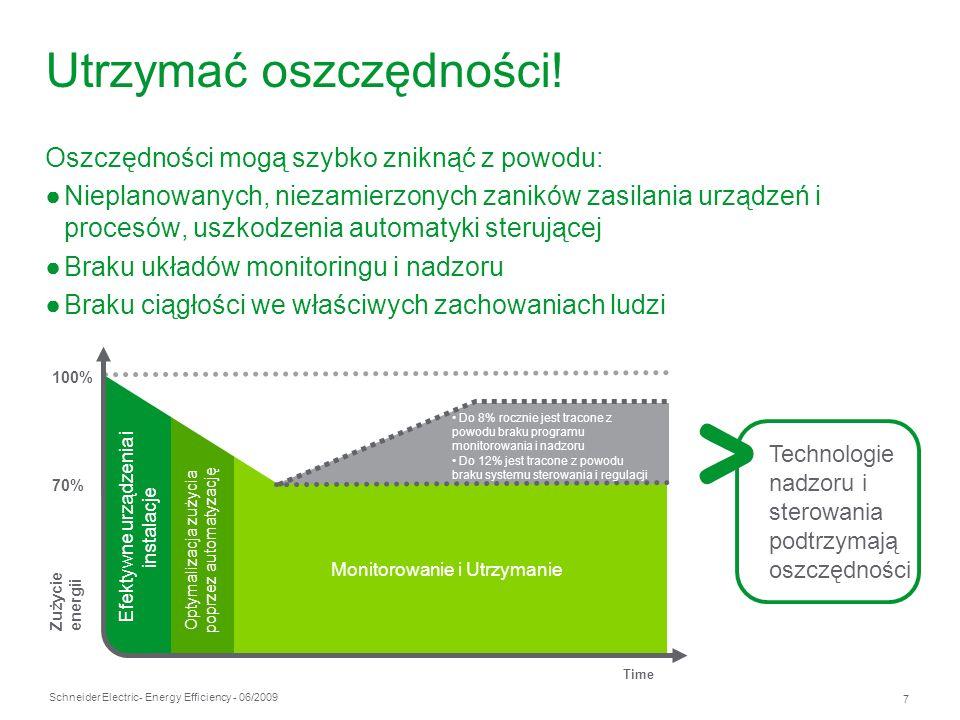 Schneider Electric 7 - Energy Efficiency - 06/2009 Utrzymać oszczędności! Oszczędności mogą szybko zniknąć z powodu: Nieplanowanych, niezamierzonych z