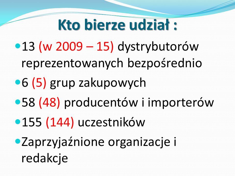 Kto bierze udział : 13 (w 2009 – 15) dystrybutorów reprezentowanych bezpośrednio 6 (5) grup zakupowych 58 (48) producentów i importerów 155 (144) ucze